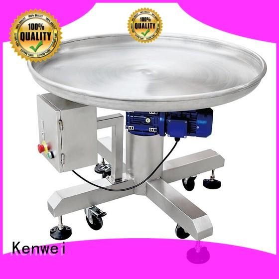 Kenwei conveyor belt manufacturers from China