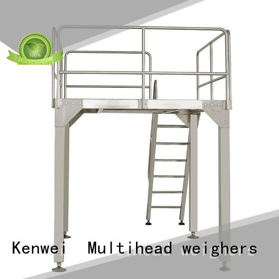 inclined collecting rotary conveyor system conveyor Kenwei Brand