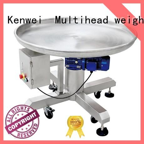 table rotary packing table combination indoor Kenwei