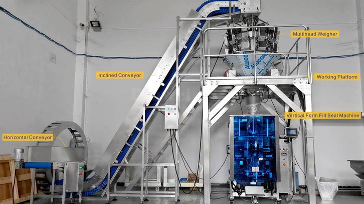 Comment ne vertical emballage système travail?