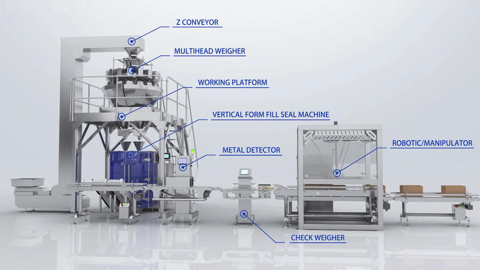 3D Display Kenwei Fully Automatic Weighing Packaging Line