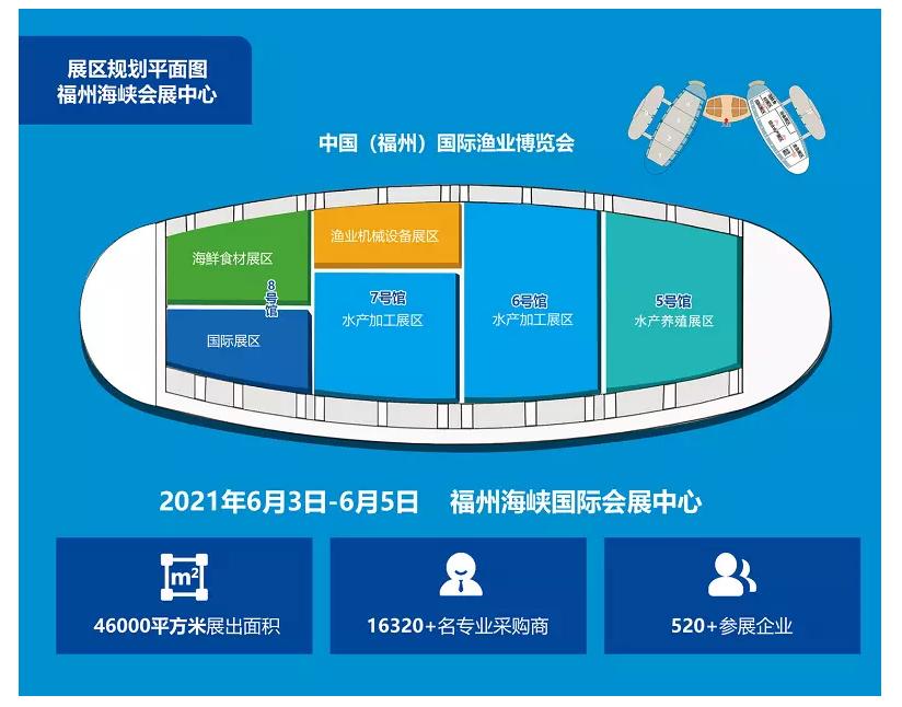 news-Kenwei Successful Participation in 2021 China Fuzhou International Seafood Fisheries Expo-Kenw